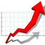 Incrementar ventas utilizando las redes sociales